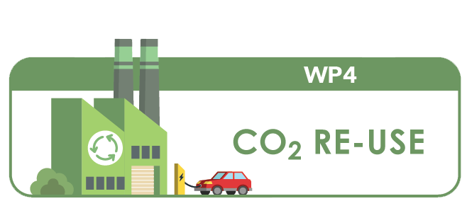 CO2 re-use logo
